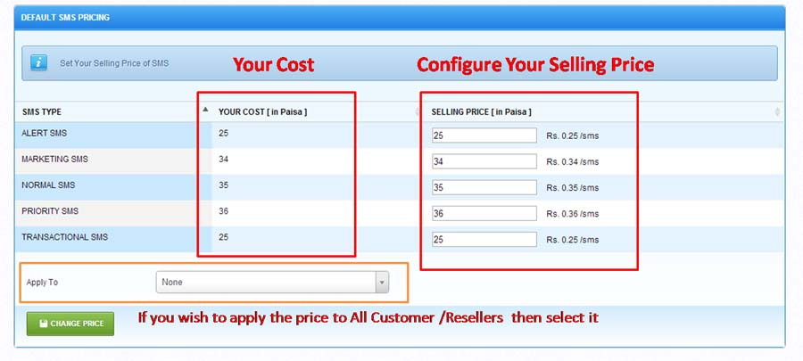 Resellers Guide to New Pricing Mechanism | SMS Achariya